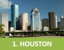 Q3 2015 Houston rental market update